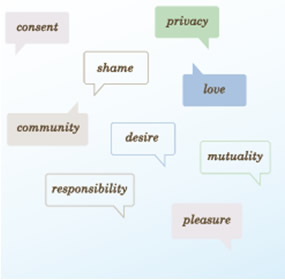 Consent, privacy, shame, love, community, desire, mutuality, responsibility, and pleasure